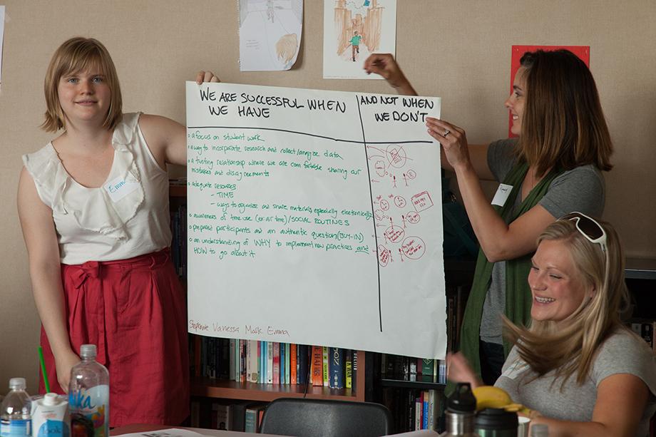 Teacher candidates presenting a chart