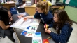 Students work on science modeling